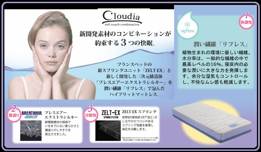 cloudia